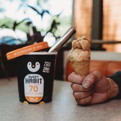 State Replies Retweet Like Habit Twitter Habit Ice Cream Near Me Habit Ice Cream Nutritional Information