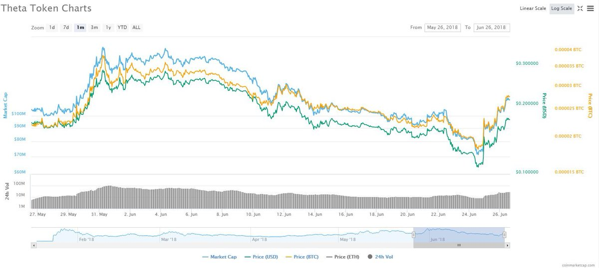 CoinDesk Markets on Twitter \
