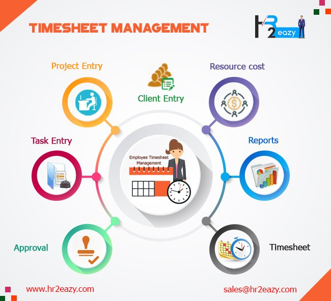timesheetCalculator tagged Tweets and Download Twitter MP4 Videos
