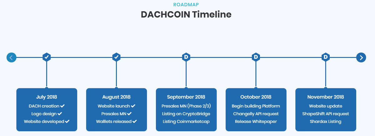 DACHCOIN LIMITED on Twitter \