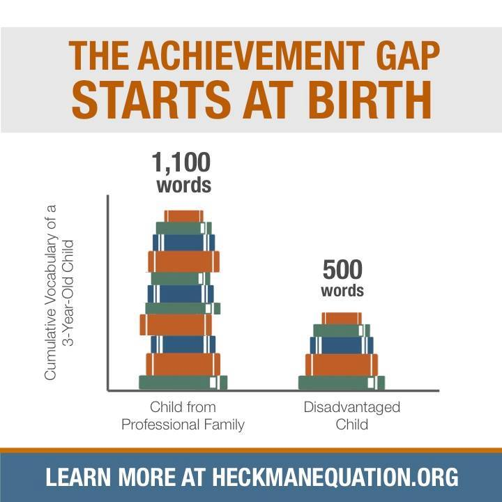 Prof James Heckman on Twitter \ - words for achievement
