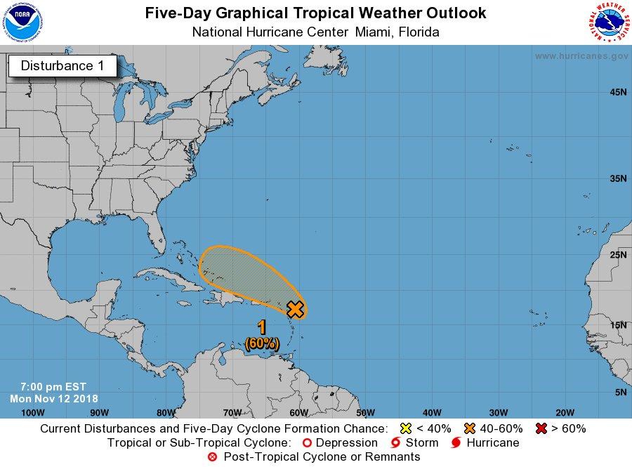 National Hurricane Center (@NHC_Atlantic) Twitter