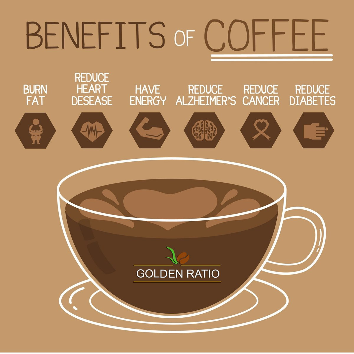 Coffee Arabica Health Benefits Thegoldenratiocoffee Hashtag On Twitter
