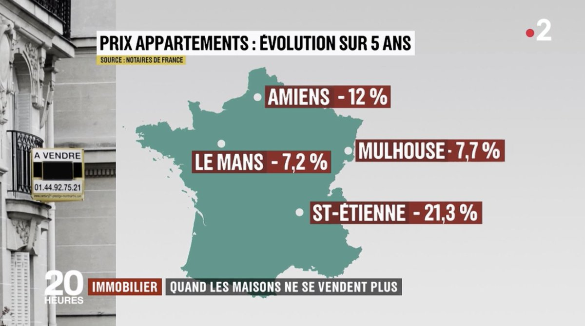 Prix Immobilier 92 Franceinfo Plus On Twitter