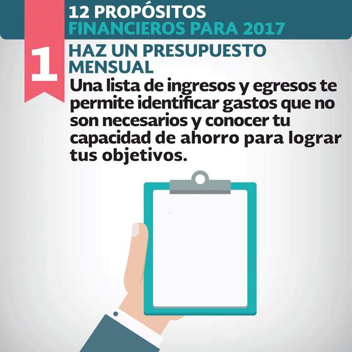 SHCP México on Twitter \