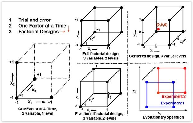 printed circuit design software