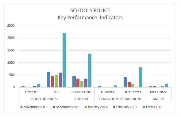 School Calendar Pinellas County Schools Pinellas County Florida Pinellas County Schools Information Pinellas County Schools Police Schools Police Work Load
