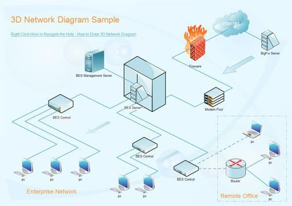 Top 10 Network Diagram, Topology  Mapping Software - PC  Network