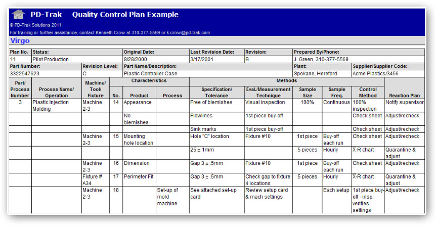 New Product Development - Support Tools PD-Trak - quality control plans