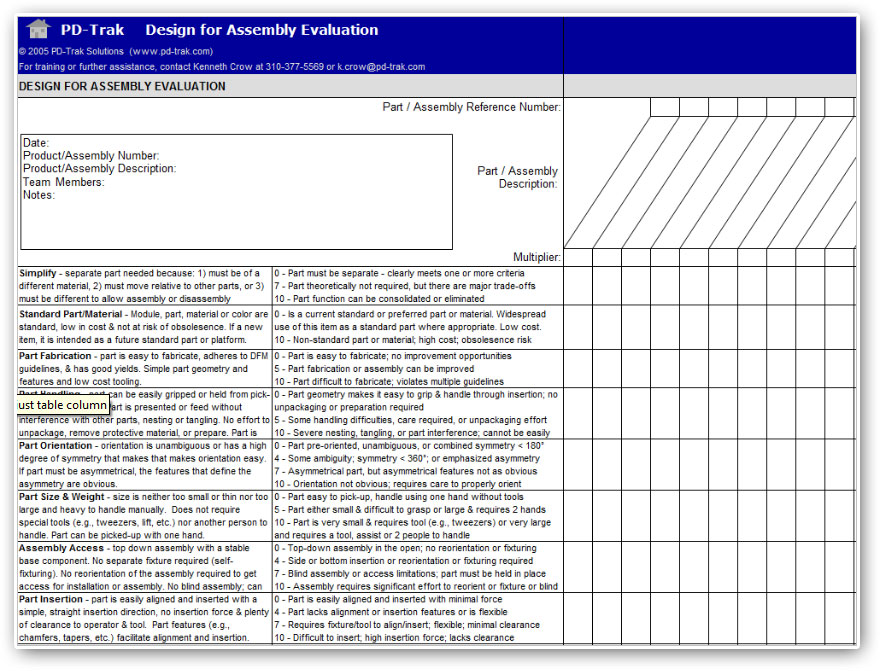 Sample Product Evaluation - product evaluation template