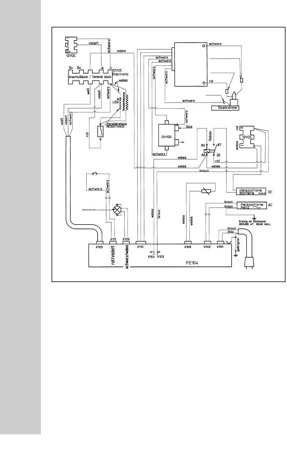 switch network diagram for game electronics