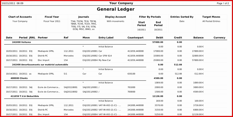 What is General Ledger Accounting Wondershare PDFelement