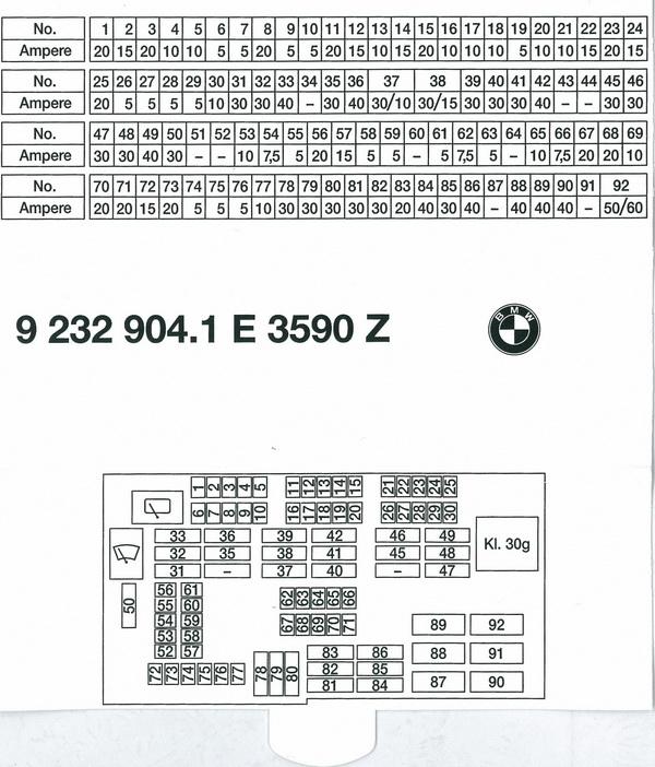 bmw 330i fuse chart
