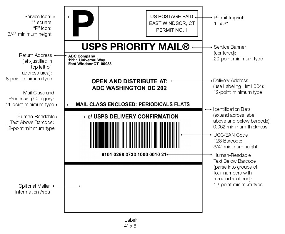 Graphic showing an example of a ADC address label - Address Label