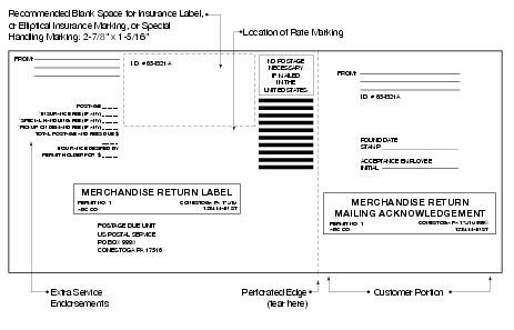 DMM 507 Mailer Services - address label format