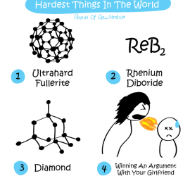 Hardest Things In The World