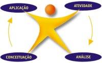 METODOLOGIA_CICLO_PEQ