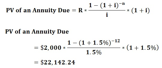 annuity payment formula - Romeolandinez - annuity equation
