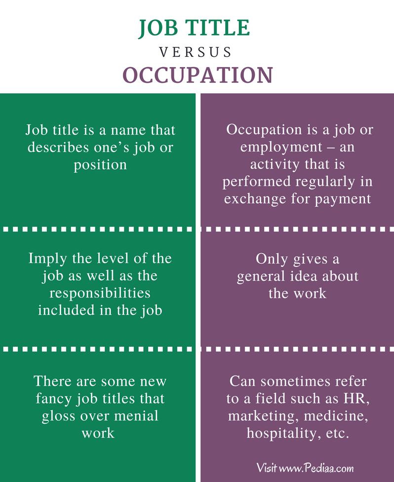 job title vs job position resume
