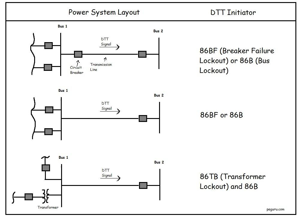 86 Lockout Relay Diagram - Wiring Diagram Update