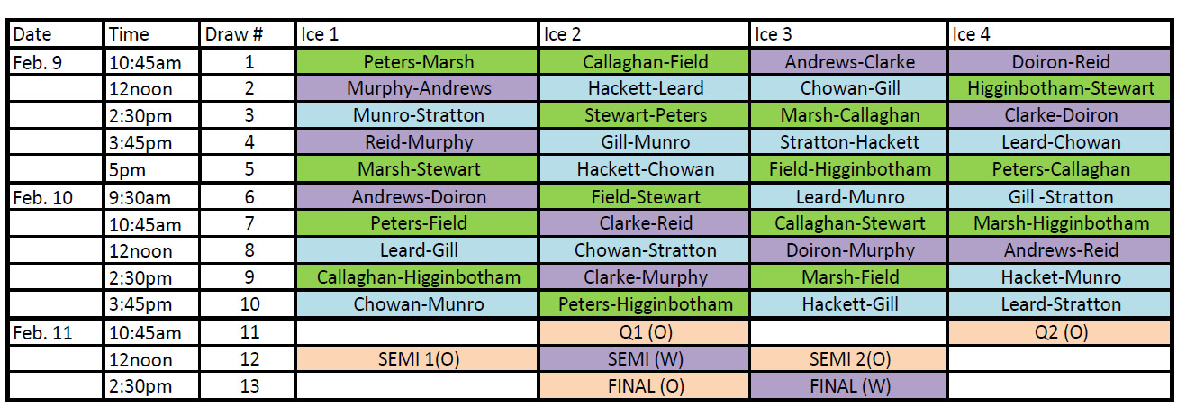 Tuesday Stick Ch'ship draws will start later due to forecast weather conditions