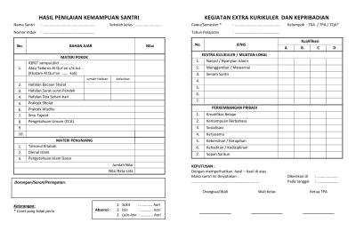 Raport Hasil Penilaian Santri TPA Baiturrohman