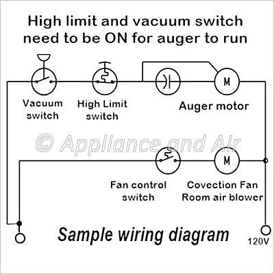 troubleshooting a vacuum switch