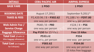 piso fare comparison airline ticket philippines
