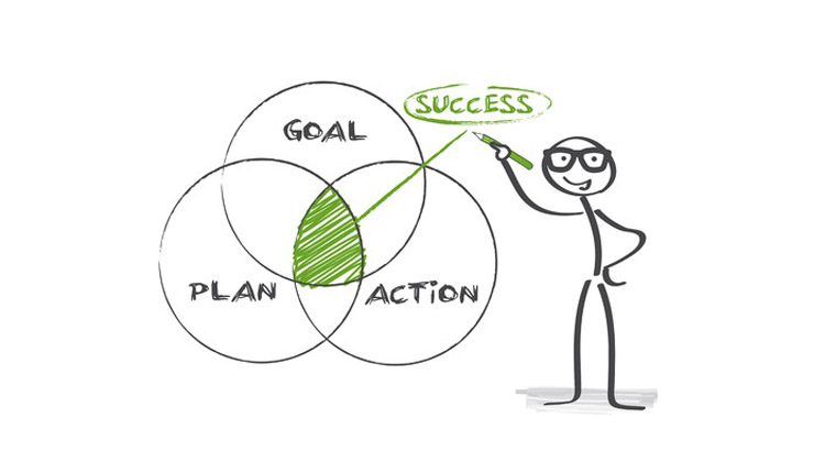 Create Action Plans Aligned with Your Vision - Play Nice in the