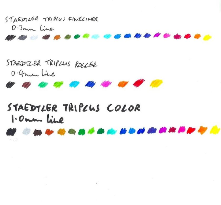 Staedtler Triplus colours