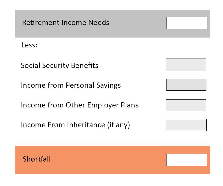 401k Retirement Income Calculator - Pension Specialist - 401k calculator
