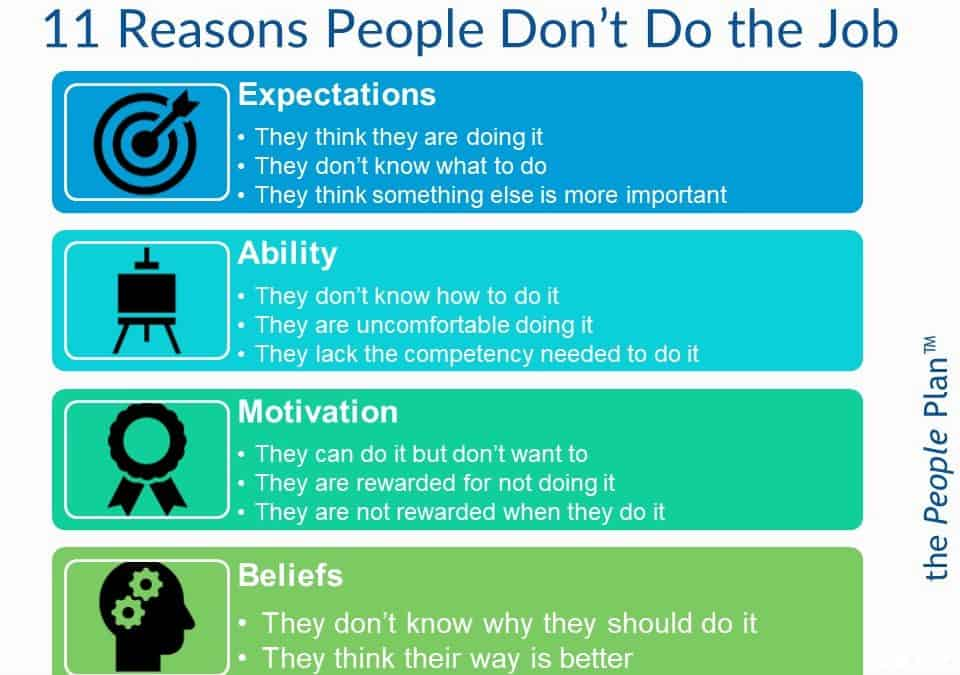 11 Reasons Why Employees Don\u0027t Do the Job The People Plan - why do i want this job