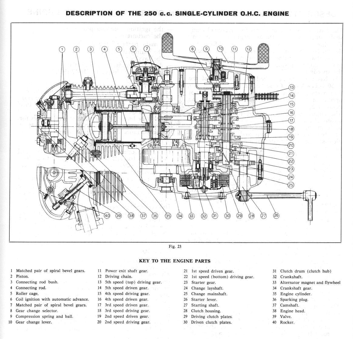 Cool Ducati Paso Wiring Diagram Basic Electronics Wiring Diagram Wiring Database Gramgelartorg