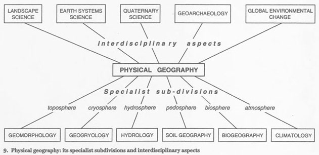 Phd thesis topics in geography