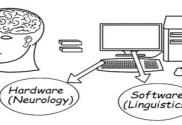 enhanced-nlp-what-is-nlp-definition-software-hardware
