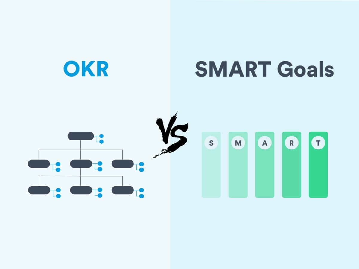 Product Smart Okrs Vs Smart Goals Goal Setting Frameworks Comparison