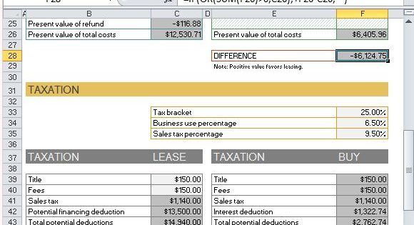 Novated Lease Payment Calculator And Car Lease Calculator Excel