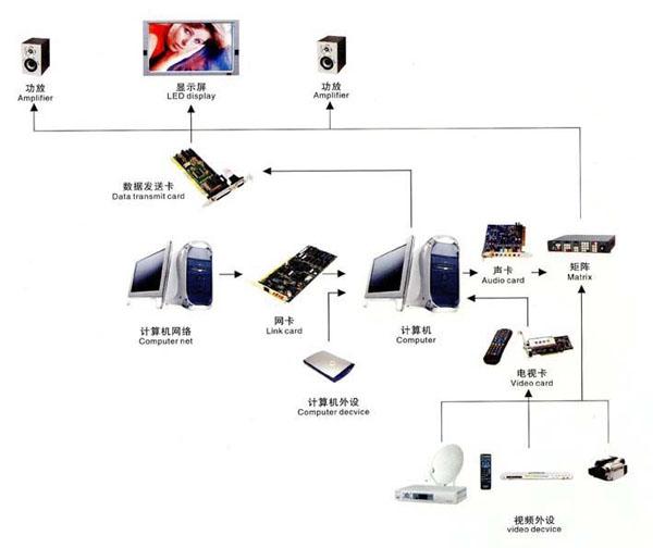 wireless lan controller diagram