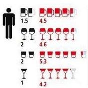 alcohol-conduccion_esp1