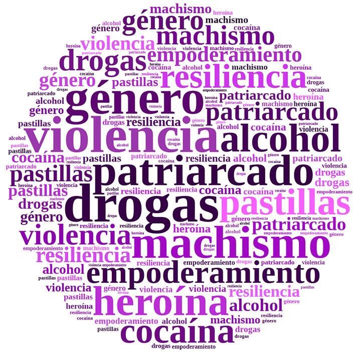 Perspectiva de gènere i drogues. Curs de formació per a professionals