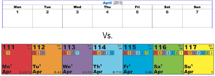 Gregorian Calendar Day Of Week Look Gregorian Calendar Lookup Koshko This Week – The Periodic Calendar