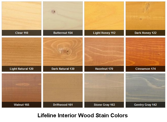 Silicone Transparent Exterieur Wood Stain Colors