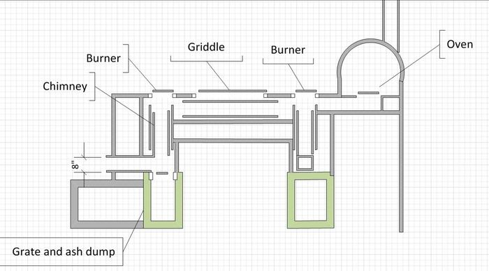another rocket stove diagram build pinterest