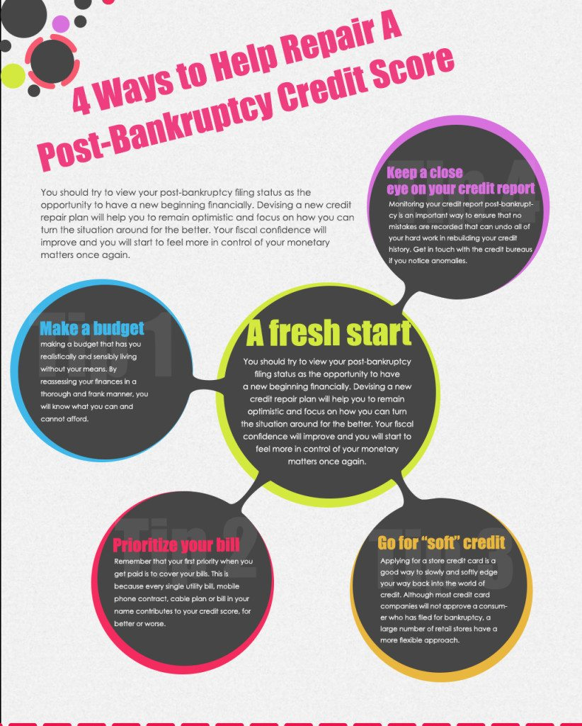 4 Ways to Help Repair A Post-Bankruptcy Credit Score -infografic