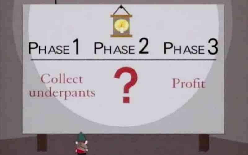 Underpants Gnome Capitalism
