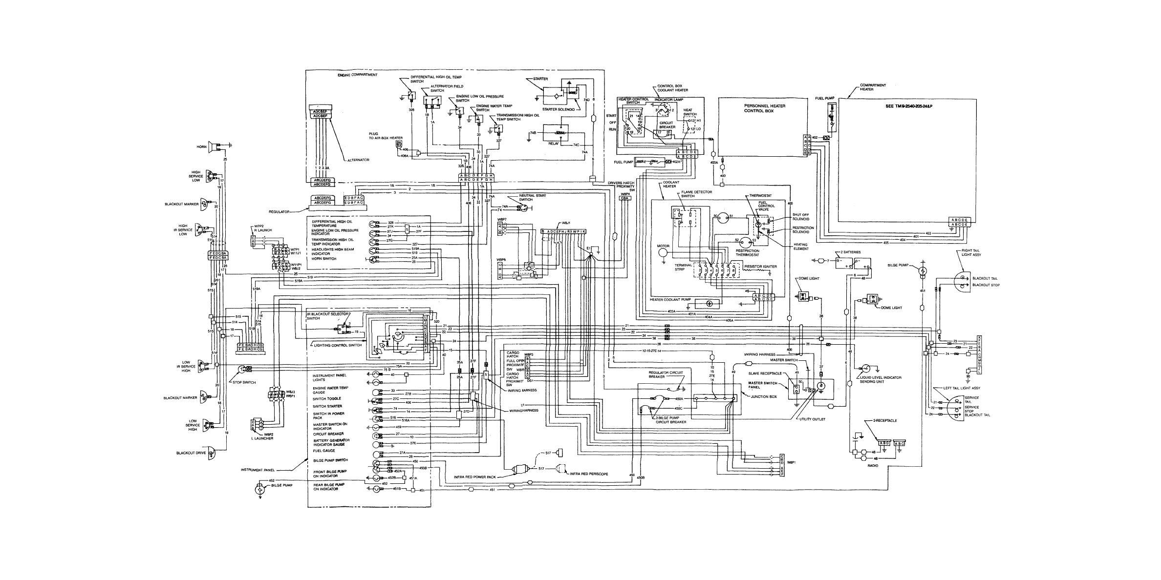 m1064 electrical wiring diagram 200 amp 825760749