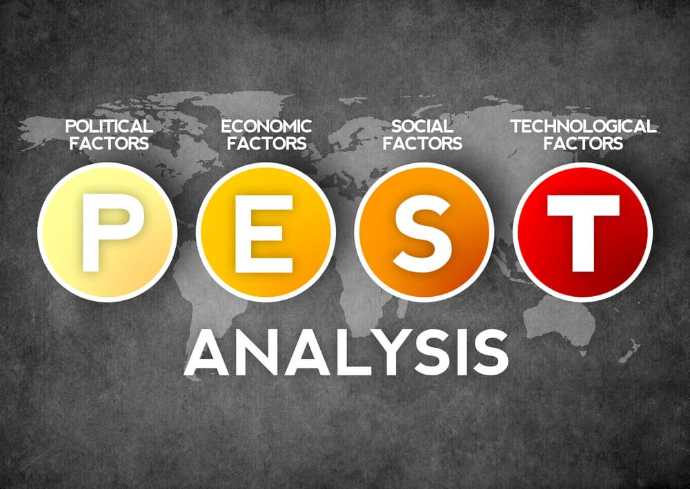 Understanding Pest Analysis with Definitions and Examples - pest analysis