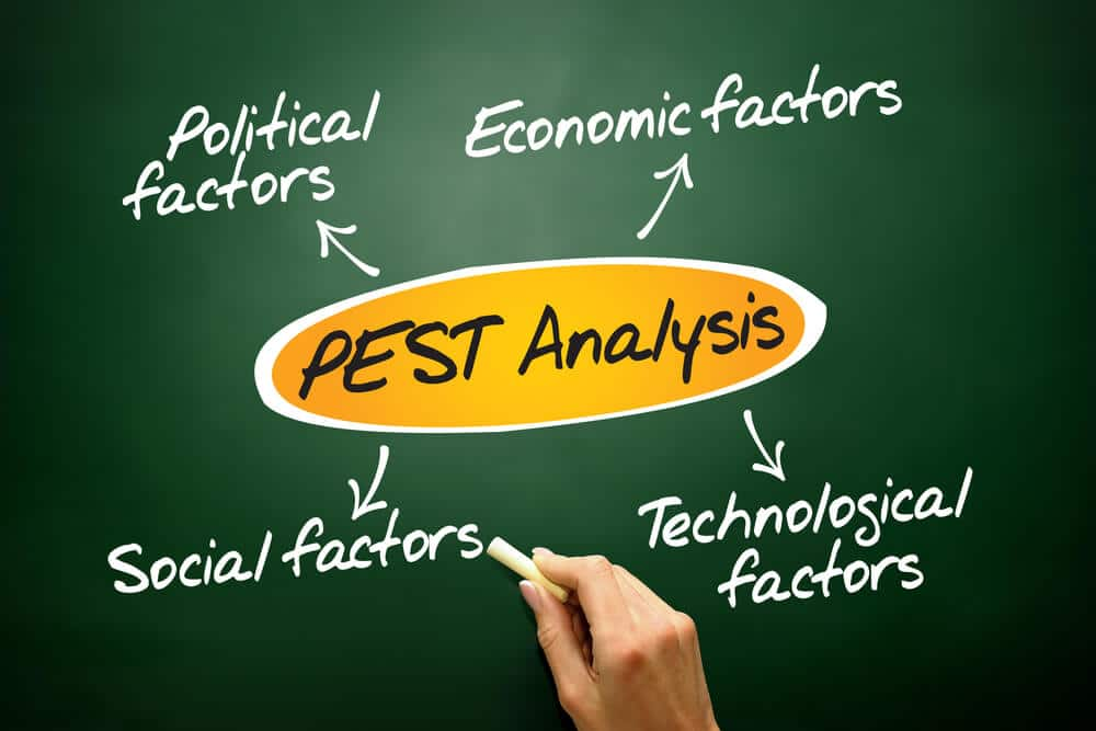 How to Perform a PEST Analysis in 5 Easy Steps - pest analysis