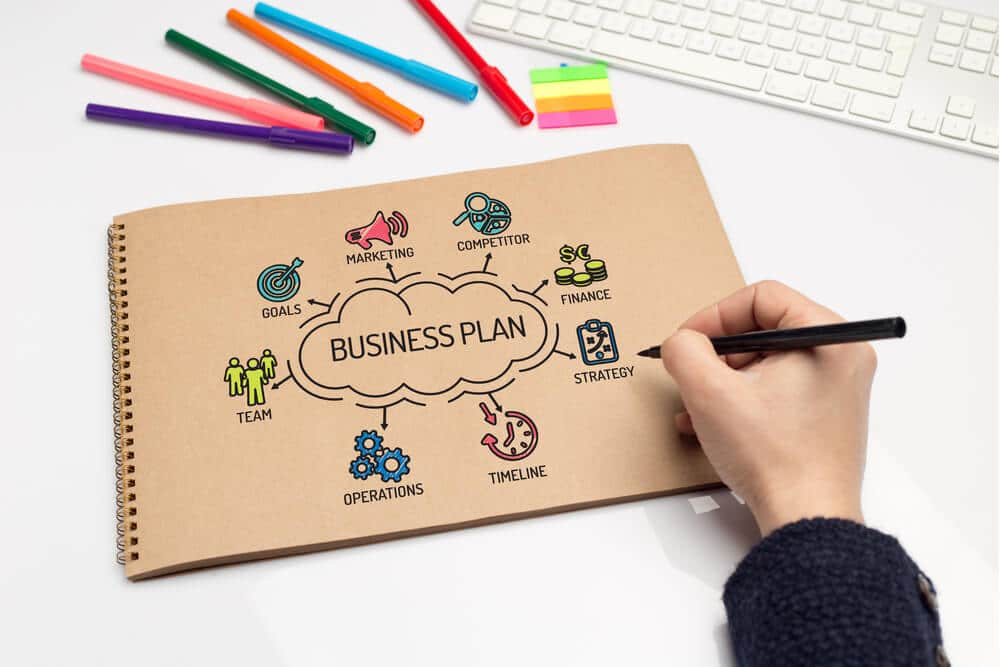 7 Tips for Creating Effective Business Plans