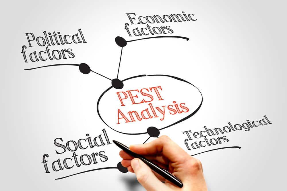 A Comprehensive PEST Analysis Definition